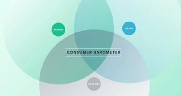 How Google's Consumer Barometer tool can help PR planning